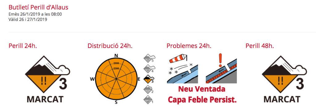 Butlletí de Perill d'allaus emès pel Centre de Predicció de Lauegi (Vall d'Aran)
